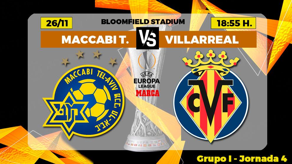 Maccabi Tel Aviv - Villarreal en directo: onces confirmados
