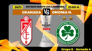 Granada - Omonia Nicosia: horario, canal y donde ver por TV hoy el...