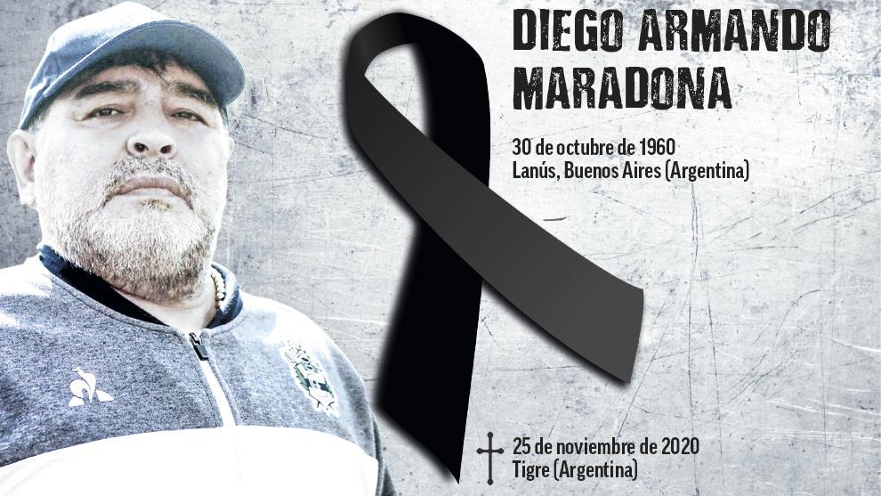 Fallece Diego Armando Maradona al sufrir un paro cardíaco  16063219359122