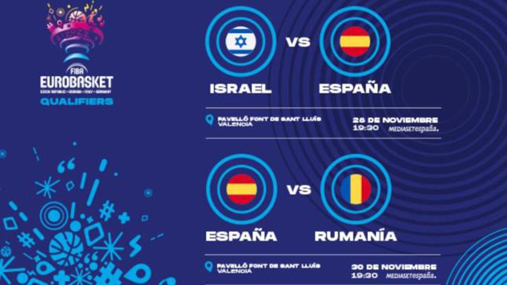 España, Israel, Polonia y Rumanía: así está el grupo A de las Ventanas del Eurobasket 2020