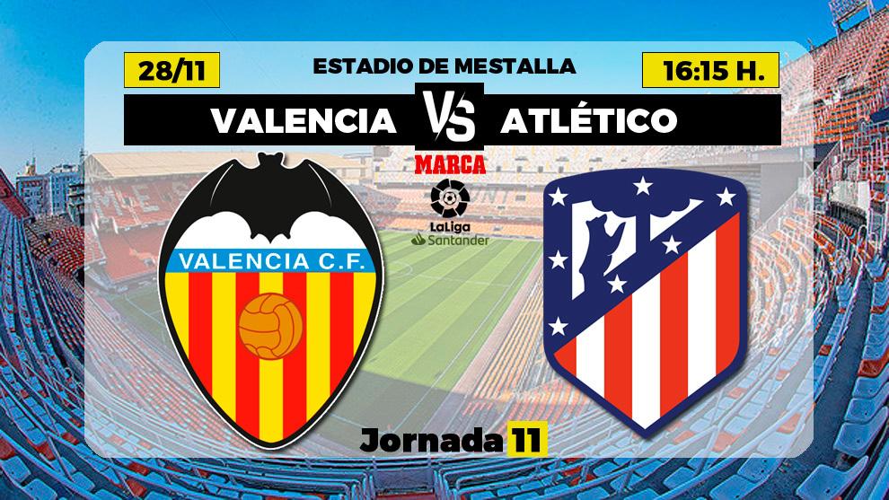 Valencia - Atlético: horario y dónde ver en directo por TV el partido de la jornada 11 de Primera División