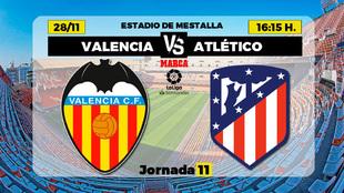 Valencia - Atlético de Madrid: horario y dónde ver hoy por TV el...