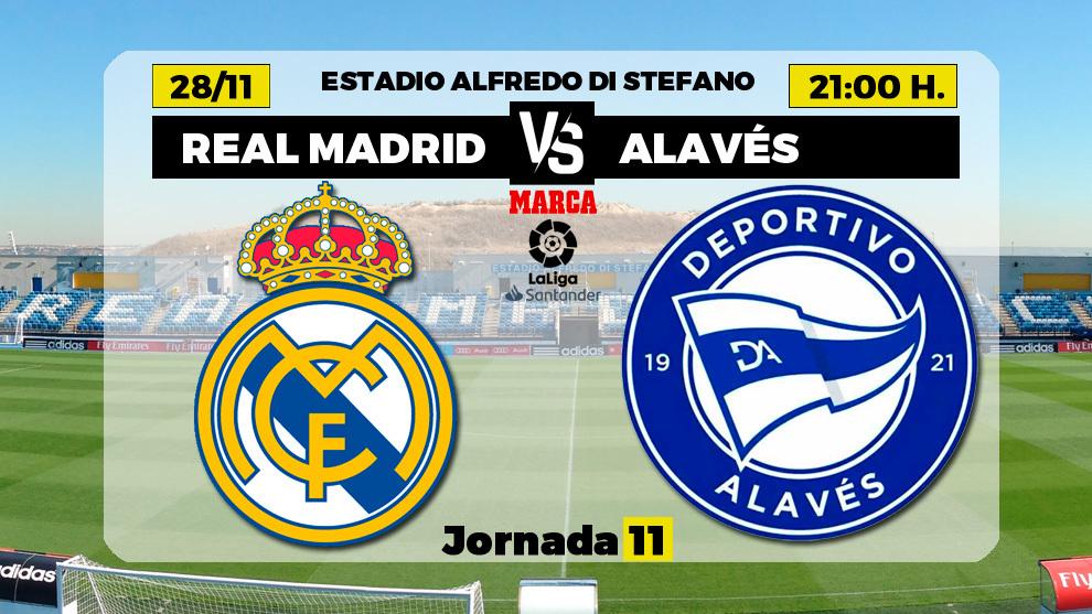 Real Madrid - Alavés: Horario y dónde ver por TV el partido de Liga