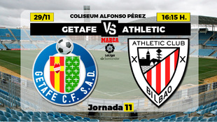 Getafe - Athletic: horario y dónde ver por TV el partido de Liga