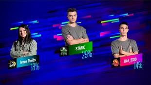 Irene Fields, Eka y Stark, los tres concursantes más votados de la...