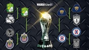 Liguilla MX 2020: Definidas las semifinales del Apertura 2020.