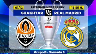 Shakthar - Real Madrid: horario, canal y donde ver hoy en TV el...