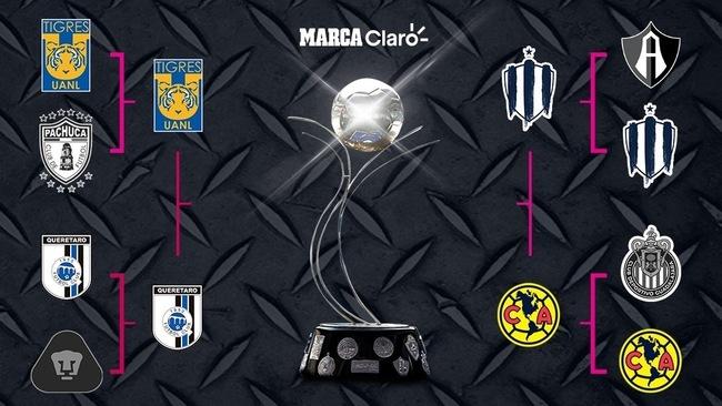 Liga MX Femenil: Definidas las semifinales del Apertura 2020.