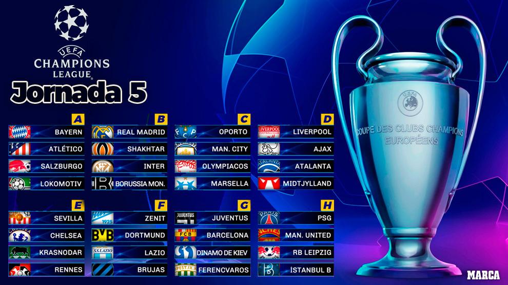 Calendario Champions League Partidos Resultados