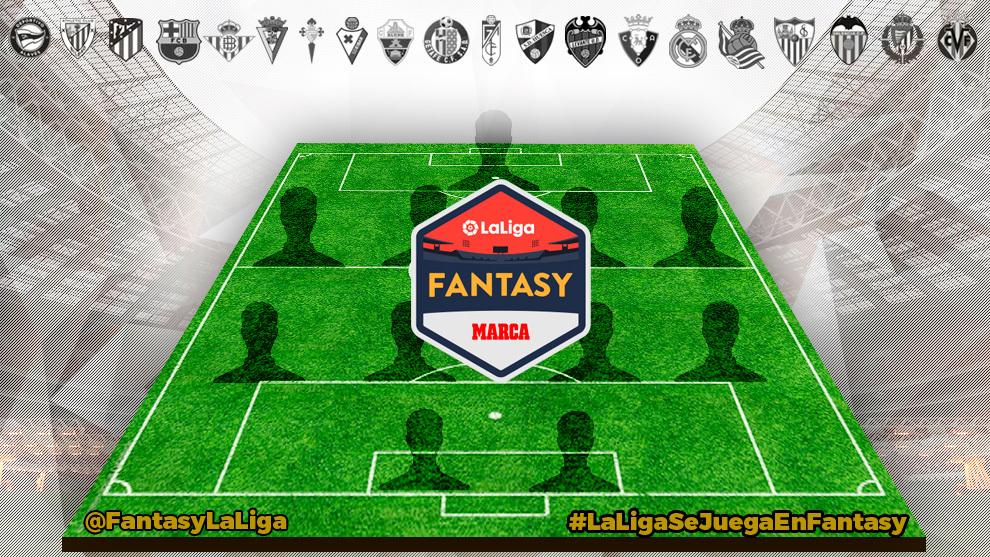 Alineaciones probables de Primera División para la jornada 12 de LaLiga