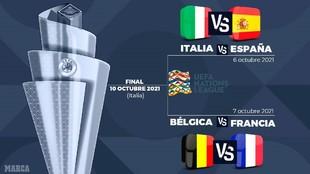 España jugará contra Italia y Bélgica contra Francia.