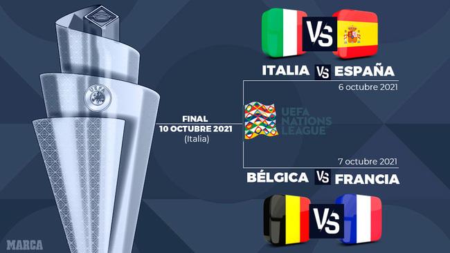 Italia-España, en semifinales de la Nations League