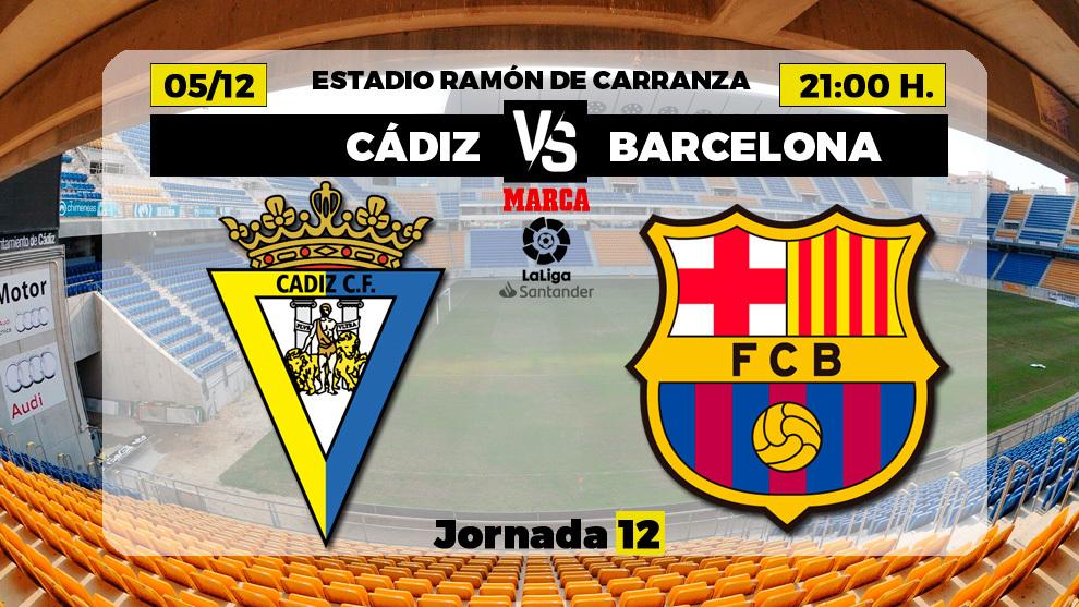 Cadiz - Barcelona: Horario, canal y donde ver hoy en TV el partido de...