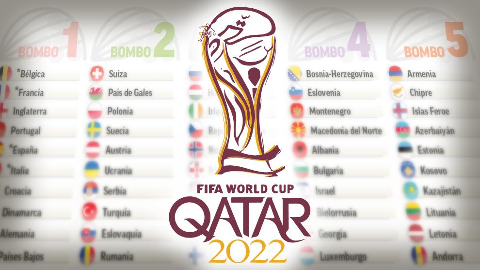 Selección española: Qatar 2022: España conoce hoy sus rivales en la fase de  clasificación | Marca