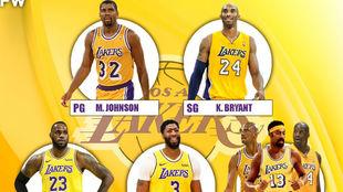 Los Lakers y su insólita persecución: tener el mejor quinteto de la historia