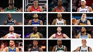 ¿Quién es el jugador mejor pagado en cada equipo? Ojo, algunos te sorprenderán...
