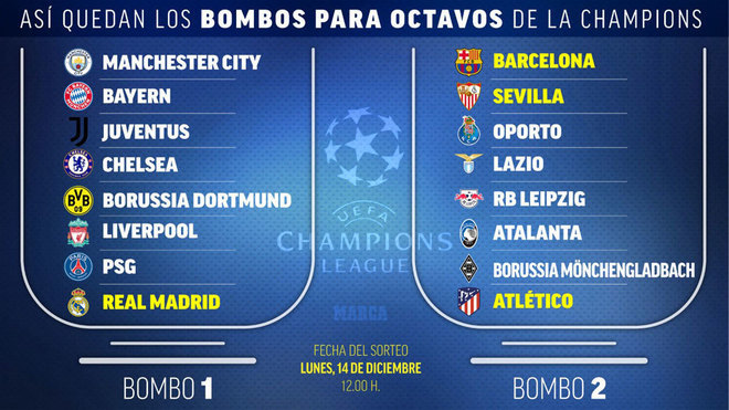 Sorteo Champions hoy | Sorteo Octavos equipos formato calendario...