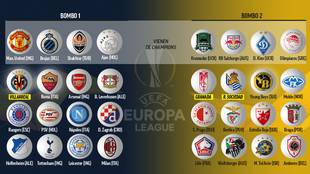 Europa League round of 32 pots