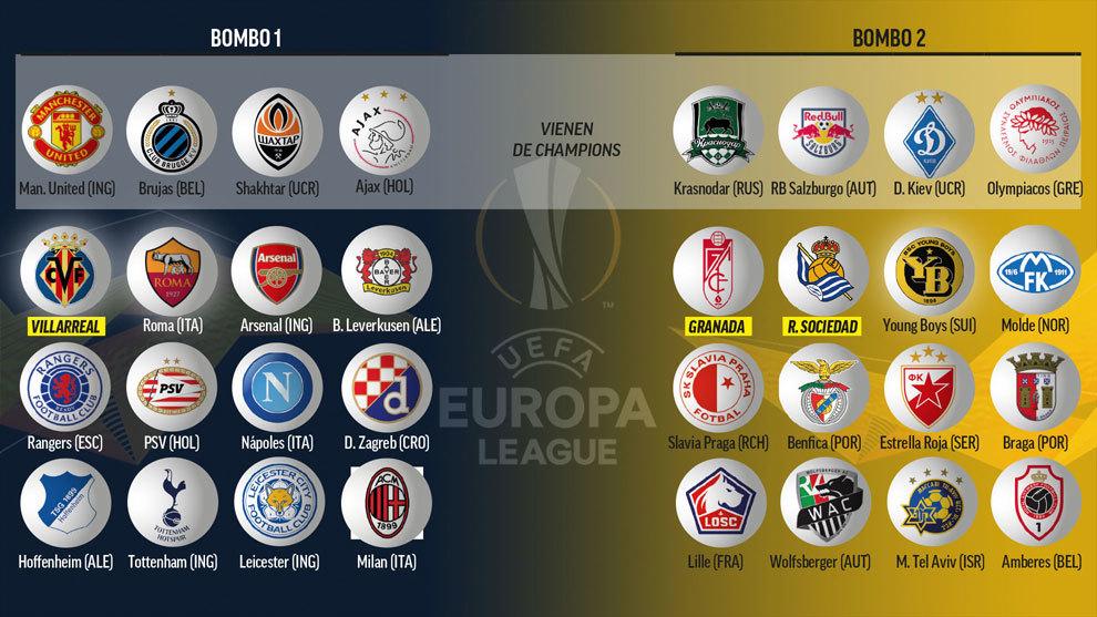 Manchester United, Milan, Tottenham, Arsenal... amenazan a Real Sociedad y Granada