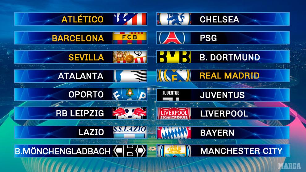 ¿Qué equipos crees que pasarán a los cuartos de final de la Champions?