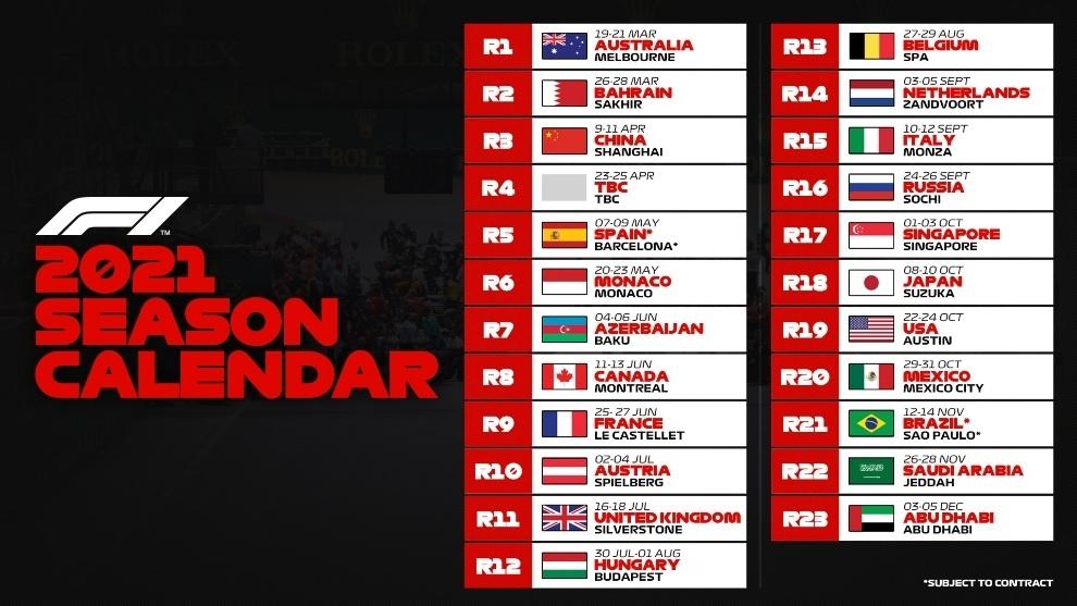 Calendario F1. 2021 F1 2020: La FIA confirma el calendario 2021 y España aparece con