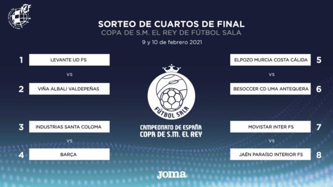 Movistar Inter, Barça y ElPozo se evitan en los cuartos de final de Copa del Rey