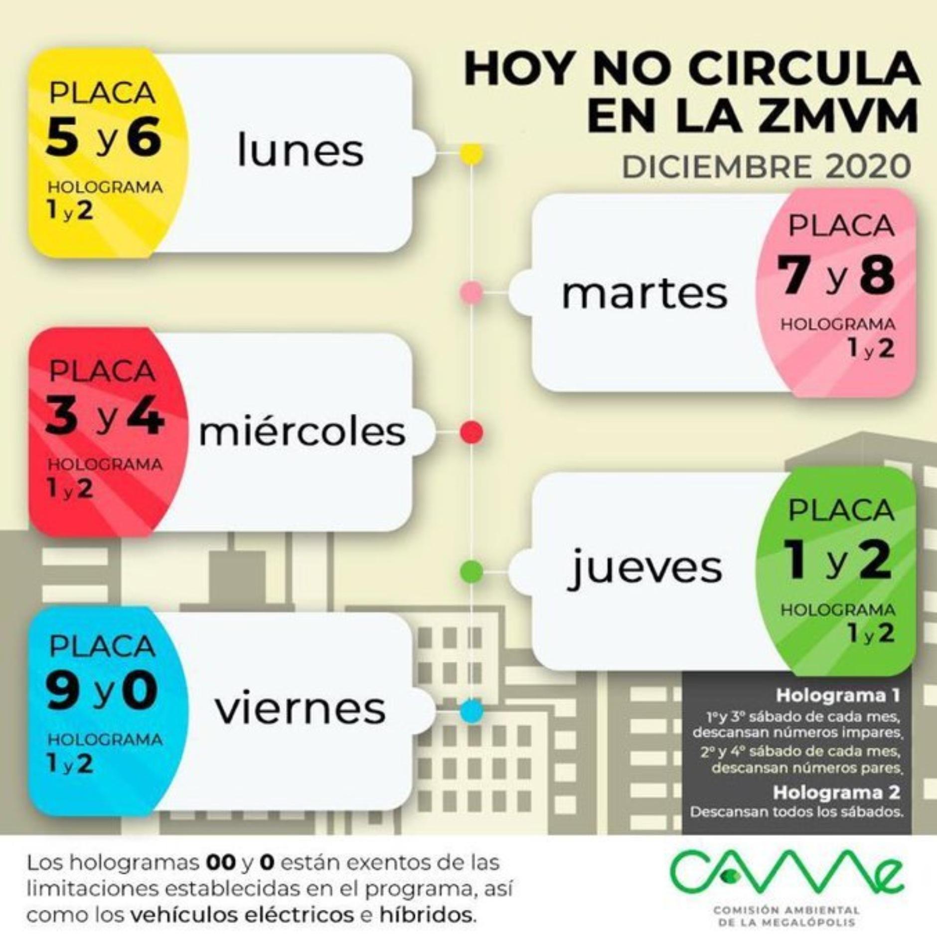 Hoy No Circula:Jueves 7 de enero en la Ciudad de México y Estado de México