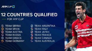 Los 12 equipos clasificados para la ATP Cup
