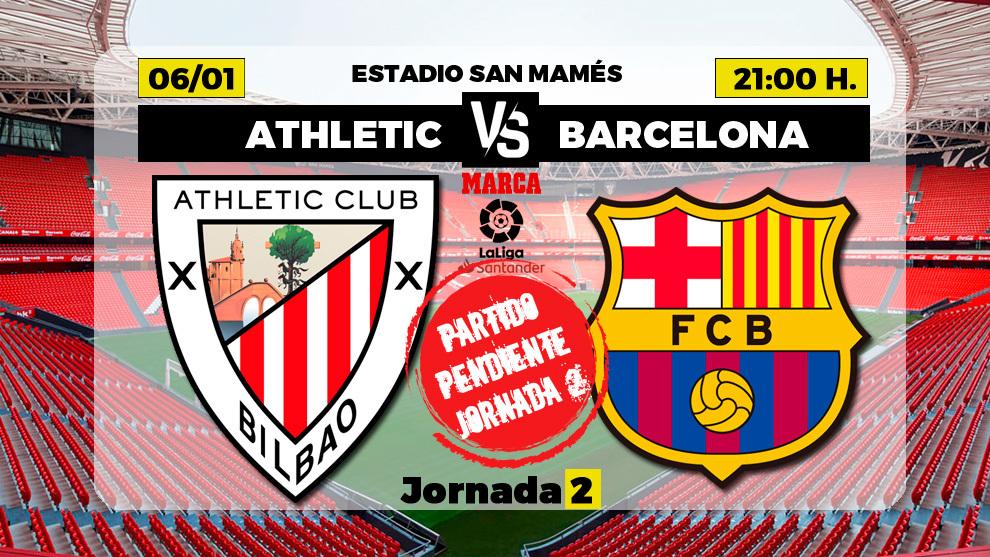 Athletic Club vs Barcelona: Athletic Club vs Barcelona: No ...