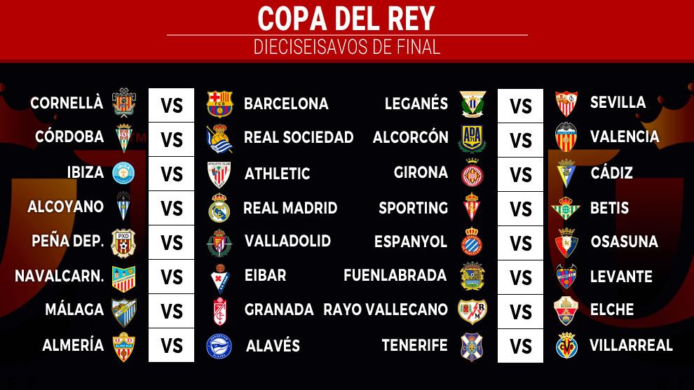 Sorteo de Copa del Rey 2020 - 2021: cruces y eliminatorias de los partidos de dieciseisavos