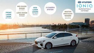 Hyundai, como muchos fabricantes, ya piensa en el coche autónomo.