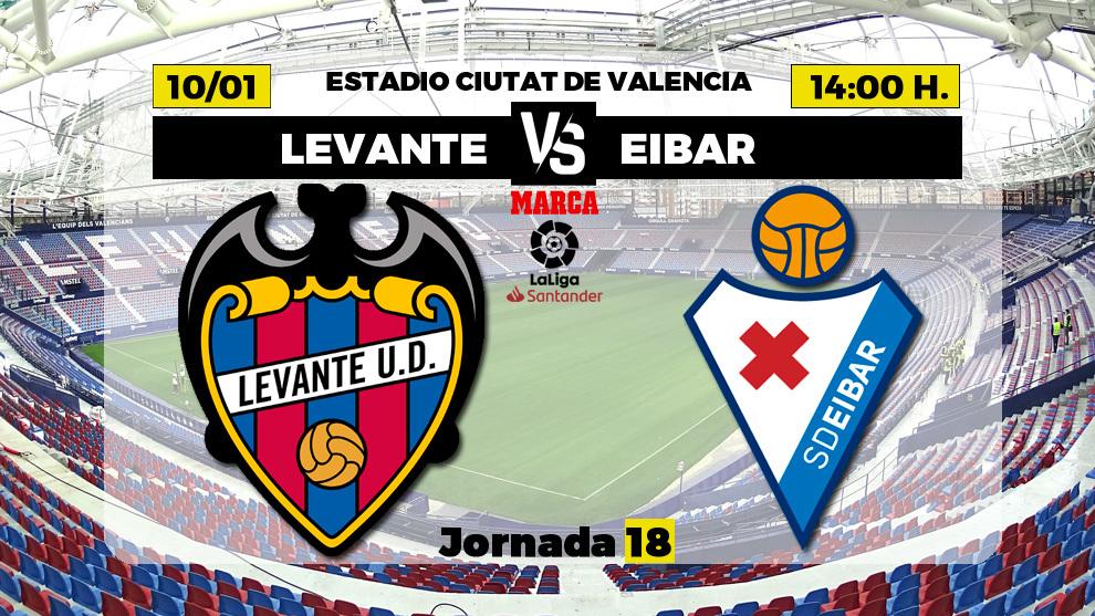 Levante - Eibar: horario y dónde ver hoy en TV el partido de Liga