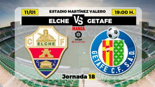 Elche - Getafe: Horario, canal y donde ver hoy en TV el partido de...