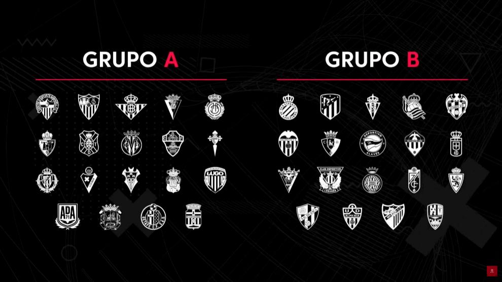Los dos grupos de juego en la eLaLiga Santander
