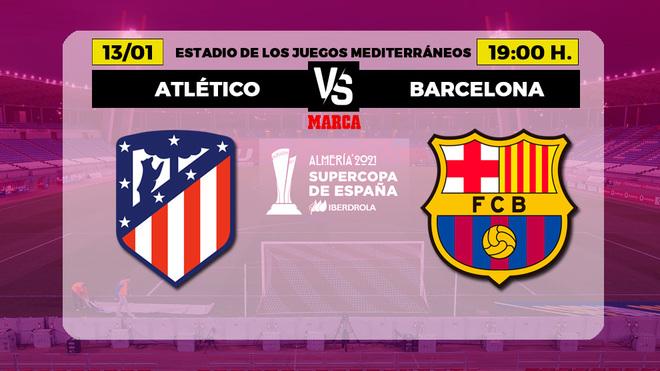 Atlético de Madrid - Barcelona: Horario y donde ver hoy en TV la...