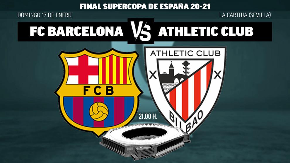 FC Barcelona Barça - Athletic Club Bilbao: Hora canal y donde ver TV...