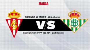 Sporting - Betis: horario y donde ver en TV y online hoy el partido de...