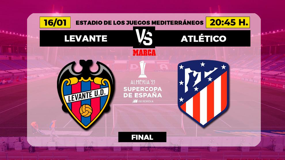Cartelería de la final de la Supercopa de España entre Levante y...