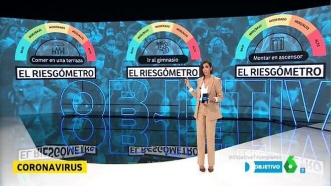 El 'Riesgómetro' en el programa 'El Objetivo' de La Sexta.