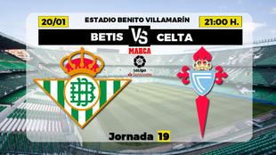 Betis - Celta: Horario, canal de TV y donde ver el partido de La Liga
