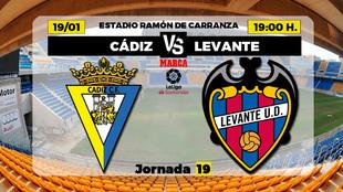 Cadiz - Levante: Horario, canal y donde ver hoy en TV el partido de La...