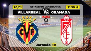 Villarreal - Granada: Horario, canal y donde ver en TV el partido de...