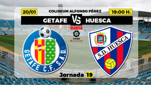Getafe - Huesca: Horario, canal, TV Primera Division Liga Santander