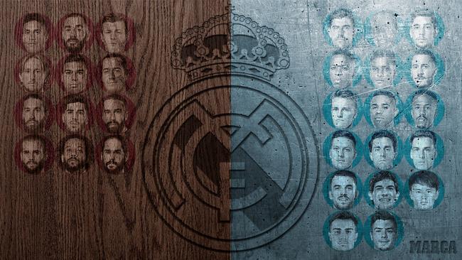La 'vieja guardia' acorrala al 'nuevo Madrid'