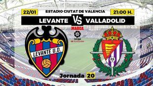 Levante - Valladolid: Horario, canal y donde ver en TV hoy el partido...