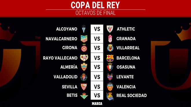 Sorteo de Copa del Rey 2020 - 2021: cruces y partidos de octavos de...
