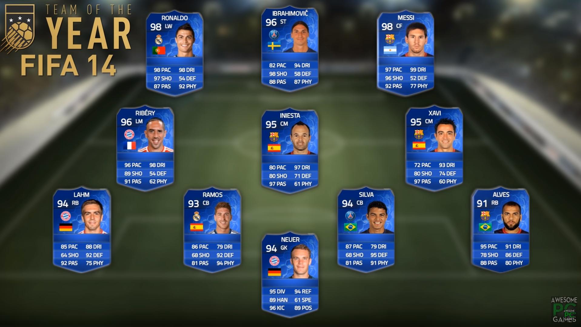 TOTY FIFA 14