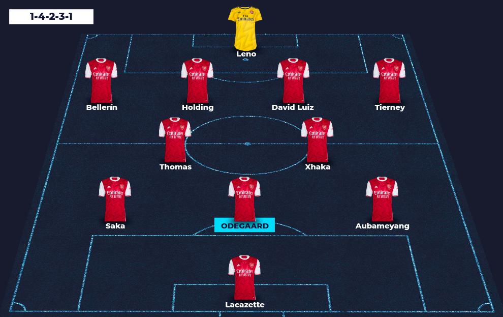 Arsenal, Odegaard loan details emerge; Haaland to Real Madrid