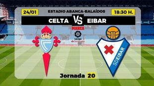 Celta - Eibar: horario y donde ver por television hoy el partido de la...
