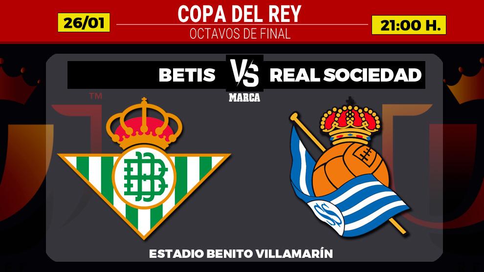 Betis - Real Sociedad: Horario, canal y donde ver en TV hoy el partido...